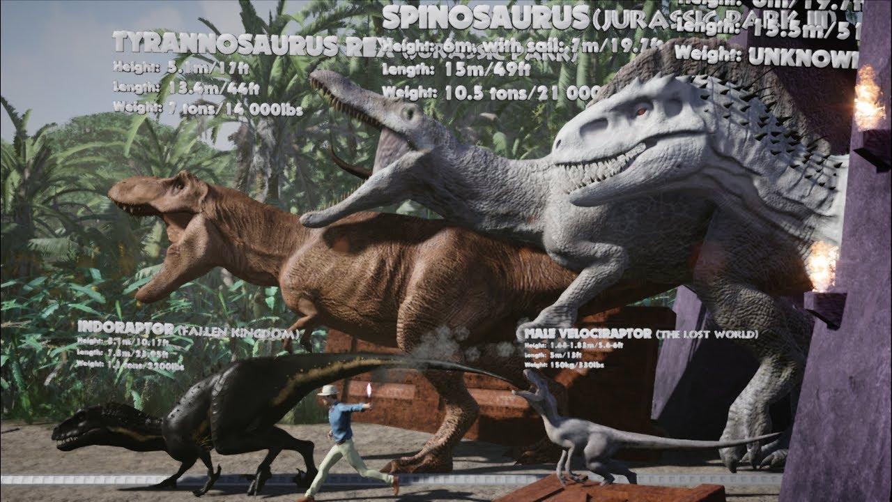Dinosaurs of jurassic park size comparison youtube - Film de dinosaure jurassic park ...