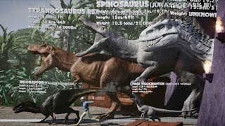 DINOSAURS of JURASSIC PARK: Size Comparison