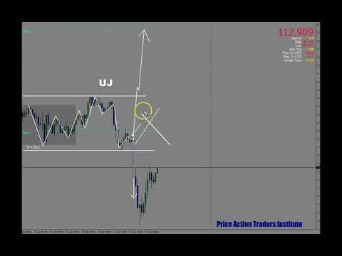 Kim eng forex trading
