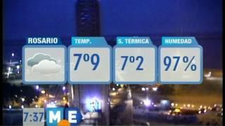 Pronóstico de #Hoy #Jueves #Rosario #SomosRosario