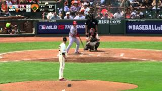 San Francisco Giants   St  Louis Cardinals 29 08 15