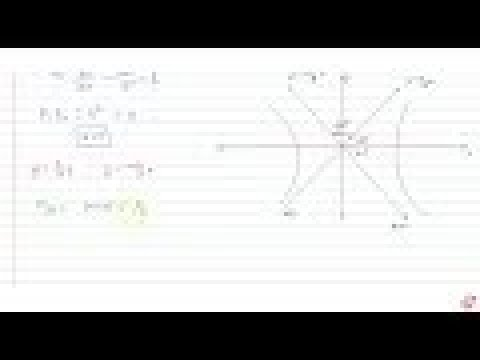IIT JEE CONIC SECTIONS If the angle between the asymptotes
