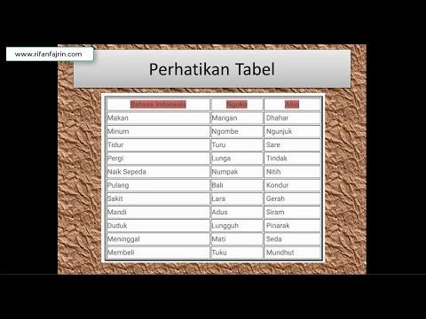 Belajar Bahasa Jawa Ngoko Dan Ngoko Alus