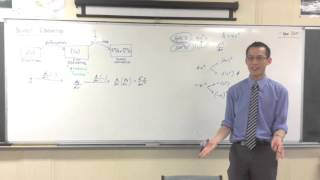 The Second Derivative (2 of 3: Explaining dx²)