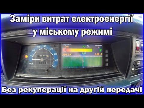 EV Vanette заміри витрат електроенергії по місту