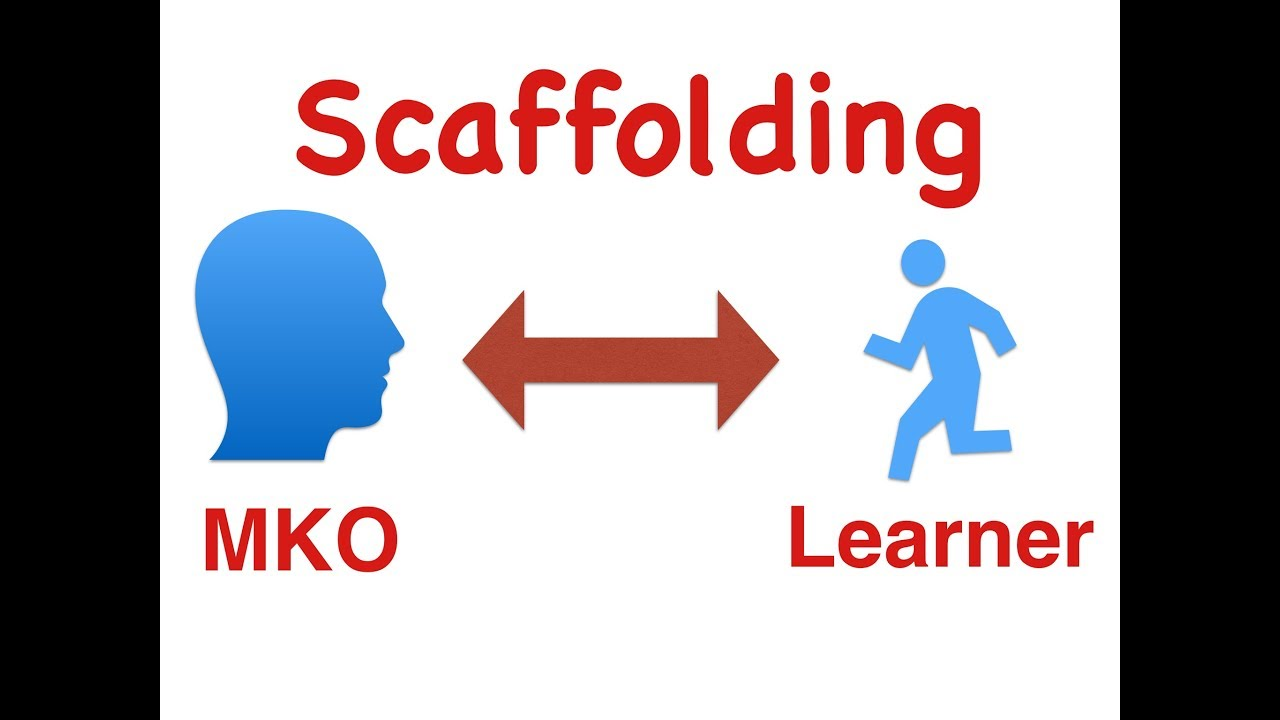 scaffolding vygotsky example