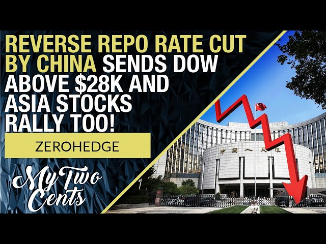 Reverse Repo Rate Cut by China Sends Dow Above $28k and Asia Rallies Too! - My Two Cents