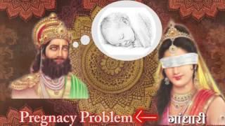 जानिए धृतराष्ट्र का कौन सा पुत्र महाभारत के युद्ध के बाद भी जीवित बचा था || Kaal Chakra