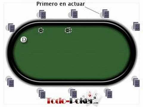 Bases de No Limit Texas Hold em