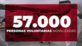 Conoce las grandes cifras de nuestro plan frente al COVID19 | Cruz Roja RESPONDE