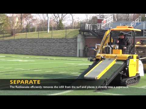 Synthetic Turf Removal Equipment By TRS - Equipment Overview