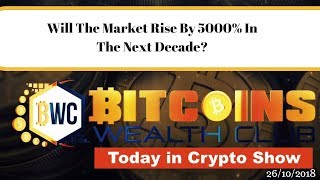 Will The Market Rise By 5000% In The Next Decade?