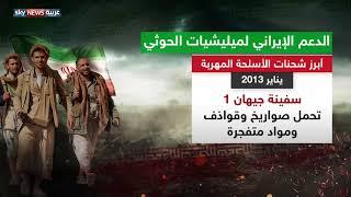 دراسة تكشف كيفية دعم طهران للحوثي