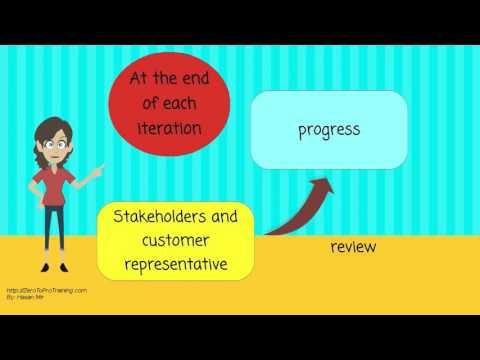 Agile Software Development - Part 6 -  Efficient And Face-to-face Communication