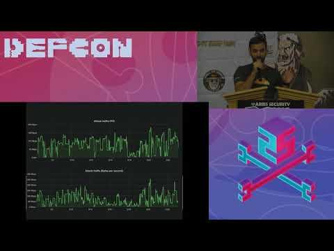 DEF CON 25 Packet Hacking Village  - Marek Majkowski - IP Spoofing