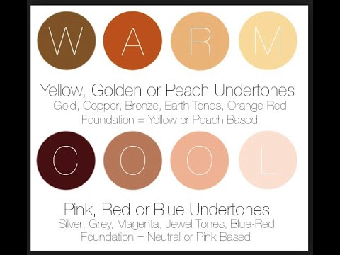 How to Find your skin undertone - YouTube