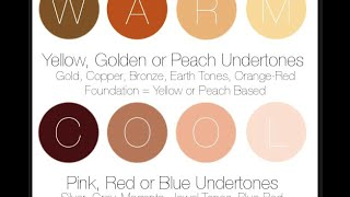 How to Find your skin undertone