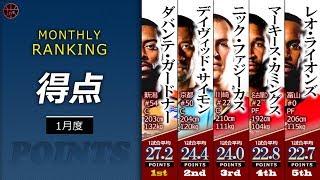 バスケットLIVE▽ B.LEAGUE B1 B2全試合配信 https://goo.gl/Jy3eca 先月...