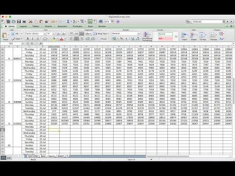 Big Data Challenge Singapore 2017 data compilation time lapse