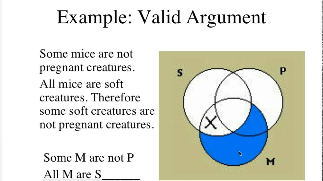 determining validity and invalidity using venn diagrams [ 1280 x 720 Pixel ]