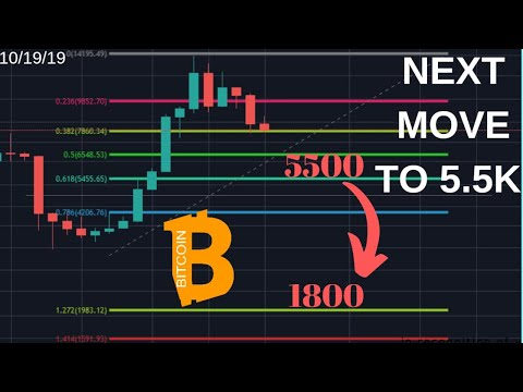 BITCOIN GOLDEN RETRACEMENT 5500 NOT 7200?! ARE YOU READY FOR BITCOIN AT 1800 !?