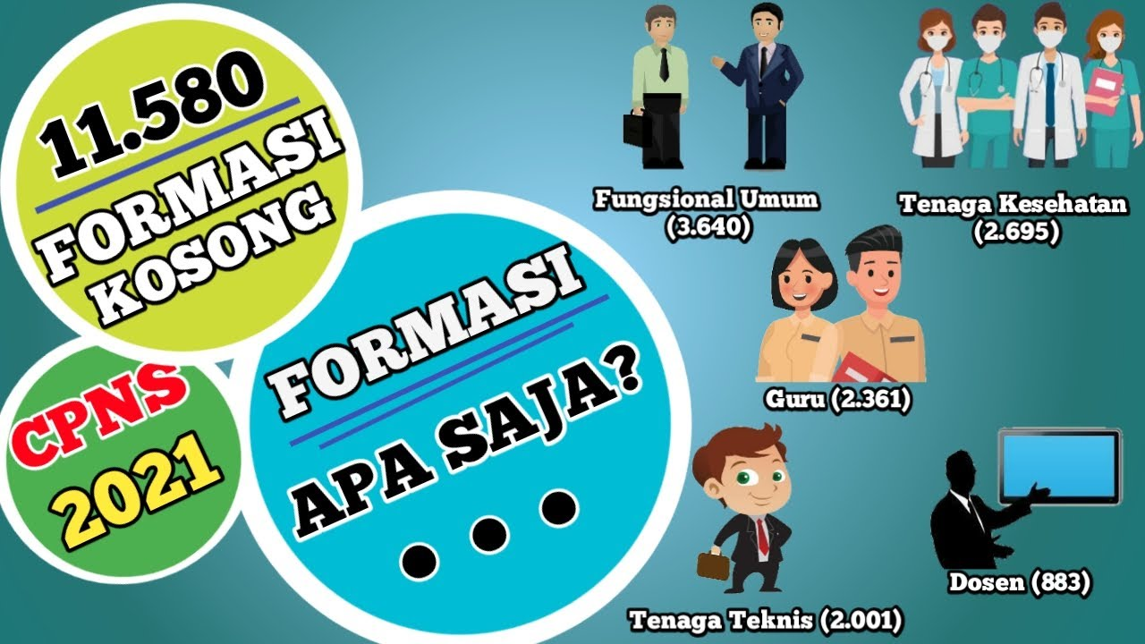Formasi CPNS 2021|| Info CPNS - YouTube
