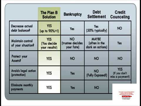 credit-card-debt-horror-stories