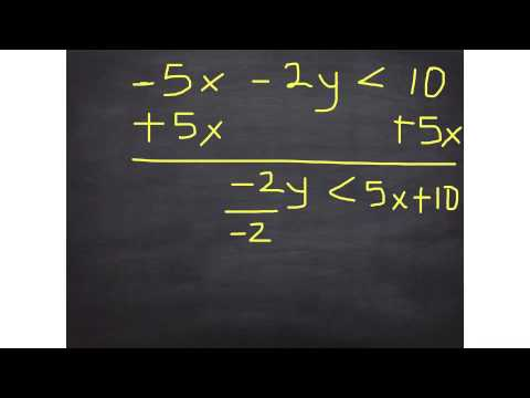 Change Inequalities From Standard Form To Slope Intercept Form Youtube