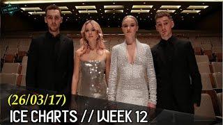 ►Ice Charts l ► TOP 40 (Week 12: 26/03/17)