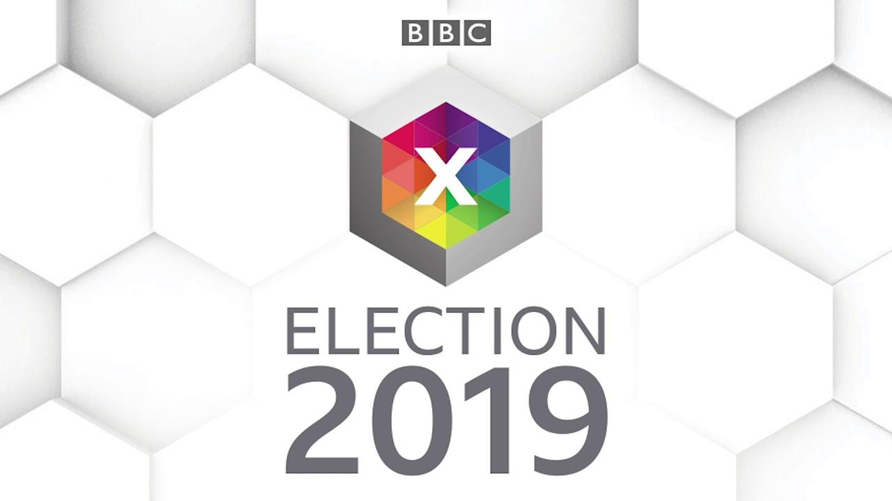 BBC 2019 General Election Theme Music
