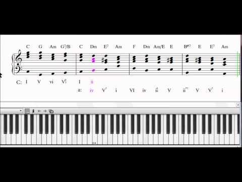 Common Chord (Pivot Chord) Modulations