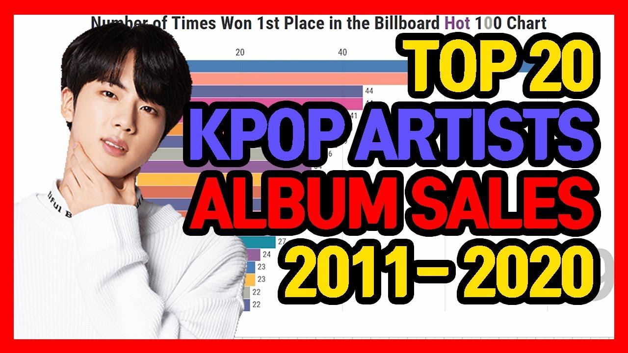Top 20 KPOP Artists by Album Sales (2011 - 2020)