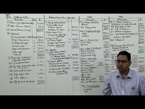 Final Accounts of Companies ~ For B.Com/M.Com/CA/CS/CMA