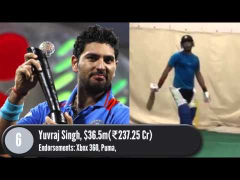 Top 10 Richest indian Cricket Players