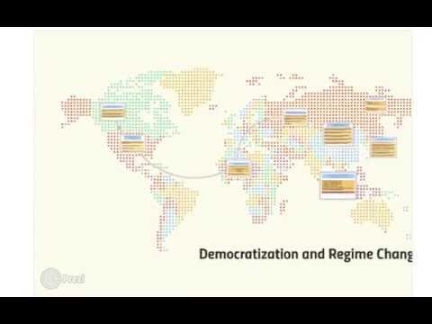 Regime change in perspective