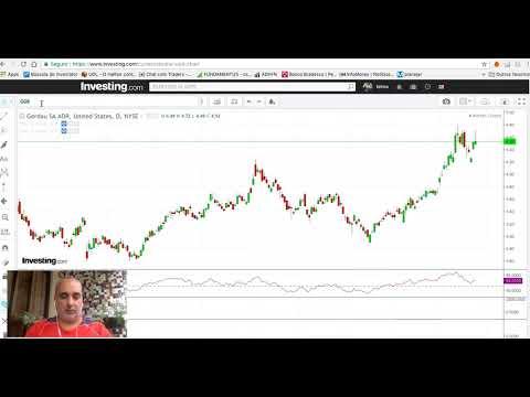 (2018_ 01_ 26) nossas ADR's bolsa NYSE, e minério de ferro...