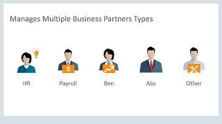 In peoplesoft hcm, the business partners feature lets you define specific people your organization to serve as human resource liaisons for groups of emplo...