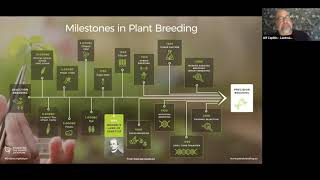 Alf Ceplitis: Plant Breeding 3.0 – The Return of the Breeder's Equation