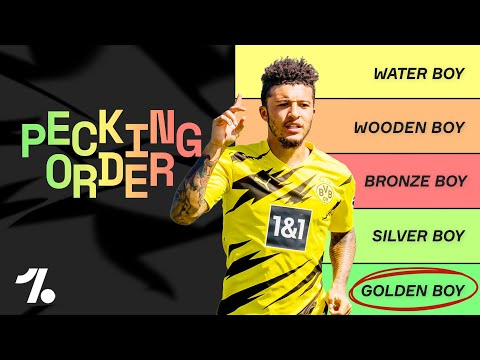 Tier List: RANKING Golden Boy 2020 Nominees! ► Pecking Order