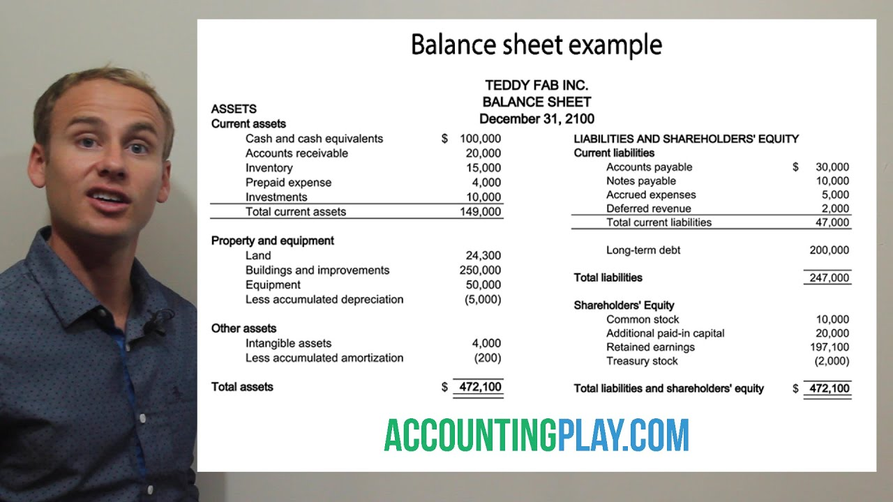 Balance Sheet Accounting Explained - By iOS App - Accounting ...
