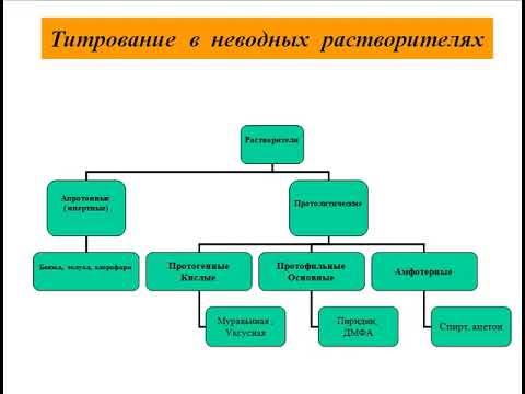 5 курс Лекция Фарм химия