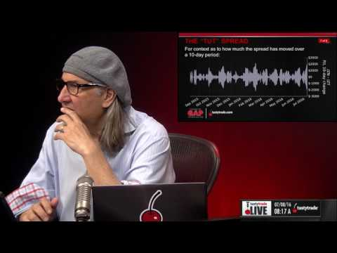 Interest Rate Trades For Flattening & Steepening Yield Curves | Closing the Gap: Futures Edition