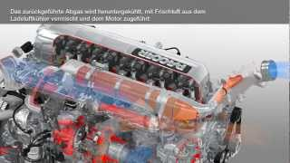 Video DAF: PACCAR Engine Aftertreatment System - DE version (Euro 6 2013-2016) download MP3, 3GP, MP4, WEBM, AVI, FLV November 2018