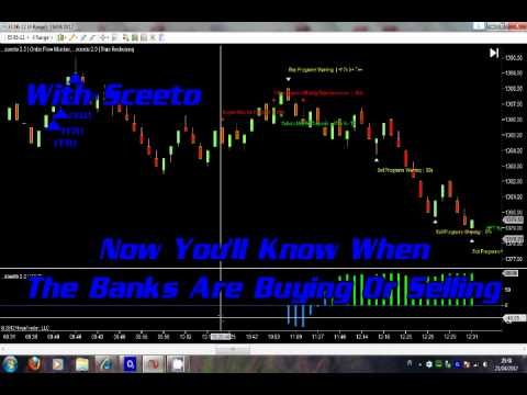 Binary options system 6 stryker 60 second signals