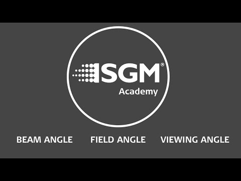 Lighting for beginners: Beam angle, Field angle and Viewing angle
