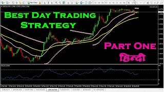 Best Day Trading Strategy (in Hindi/Urdu)   Day Trading for Beginners