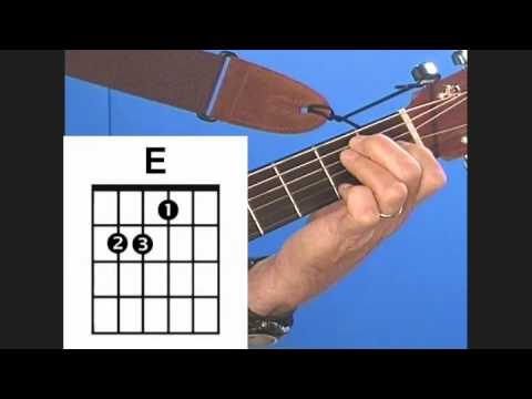 Video-09: Open Chords - Key of E. Learn Worship Guitar free. - YouTube