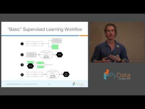 Sebastian Raschka | Learning scikit learn - An Introduction to Machine Learning in Python