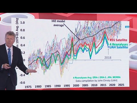 Outsiders Weather and Ice Age Watch: Satellite data shows up climate forecasts