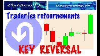 Trader les retournements   Key Reversal